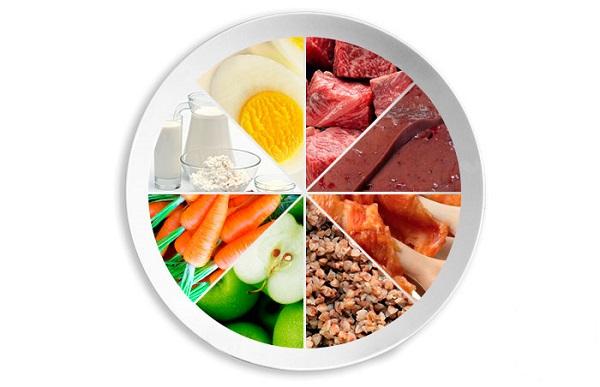 Натуральная еда для вашего питомца